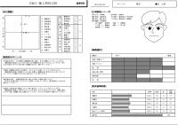 現有社員適性検査 ストレス耐性診断付き 2ページ目